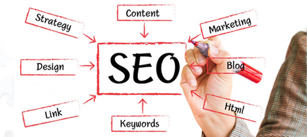 Five Ways to Improve your Site's Ranking (SEO) | Marketing