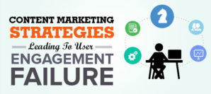 5 Adverse Content Marketing Strategies Leading To Customer Engagement Failure