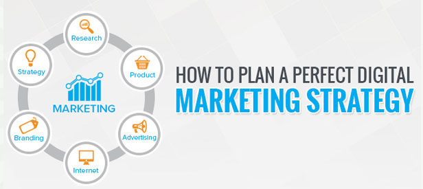 How to Plan the Perfect Digital Marketing Strategy